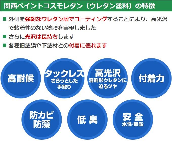 関西ペイントウレタン塗料の特徴